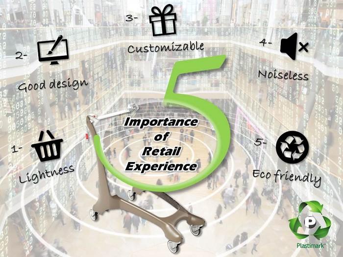 Retail expérience